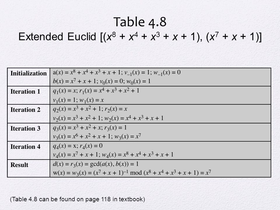 Extended Euclid [(x8 + x4 + x3 + x + 1), (x7 + x + 1)]